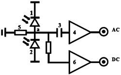 一种低频平衡零拍光电探测器