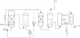 顺酐加氢连续生产丁二酸酐联产丁二酸的工艺流程